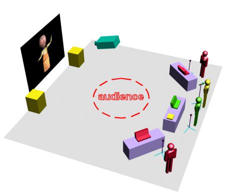 performance_scenario11